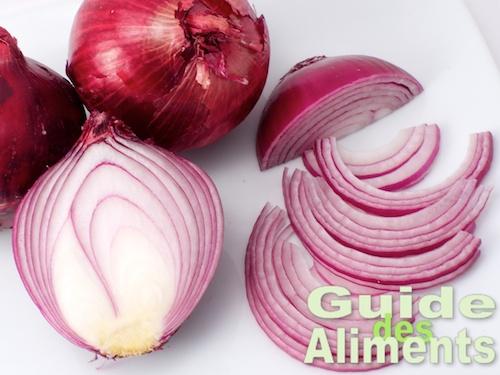 aliment : oignon - Légumes - cuisson - conservation